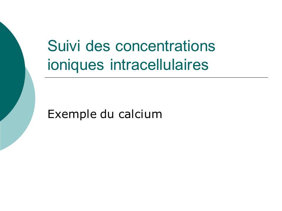 Suivi des concentrations ioniques intracellulaires