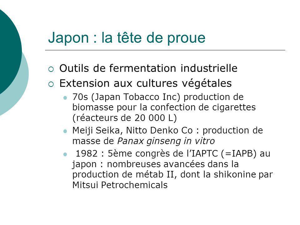 Japon : la tête de proue Outils de fermentation industrielle