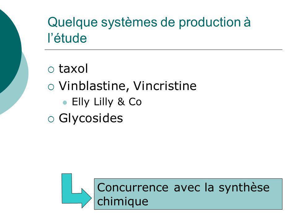 Quelque systèmes de production à l'étude