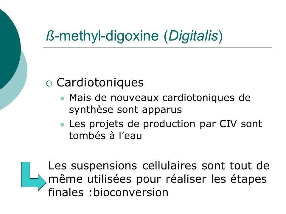ß-methyl-digoxine (Digitalis)
