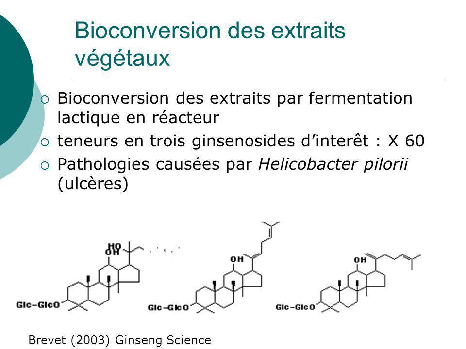Bioconversion des extraits végétaux