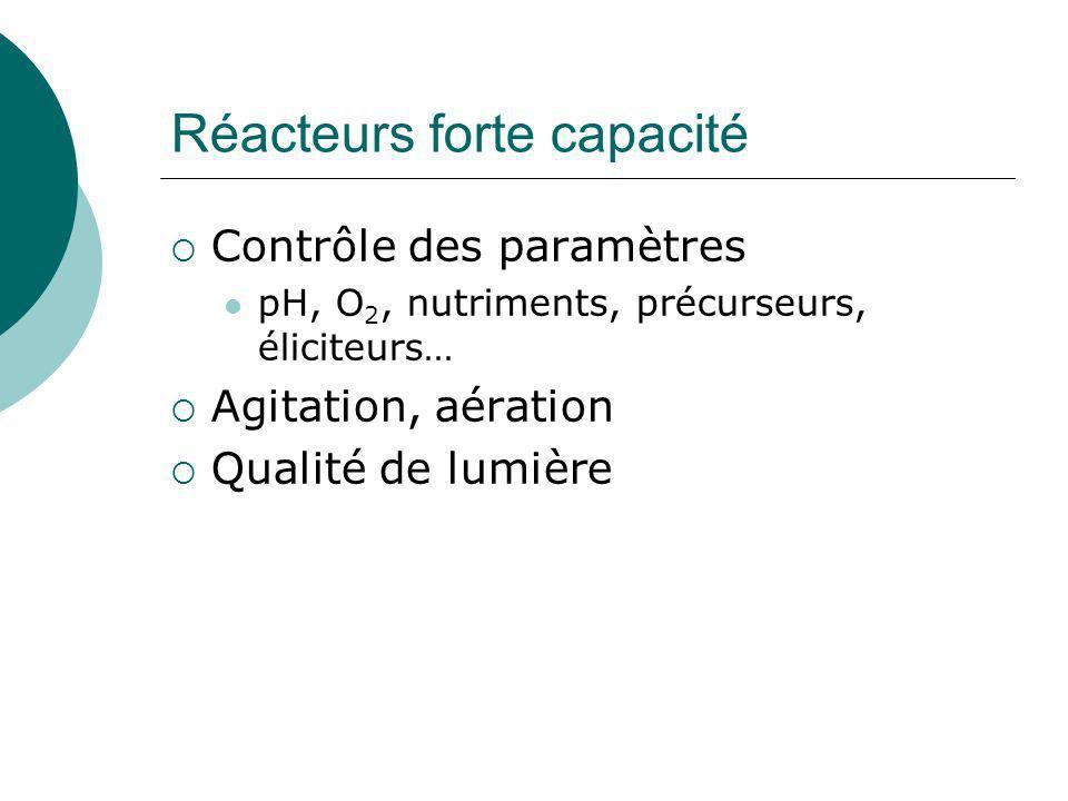 Réacteurs forte capacité