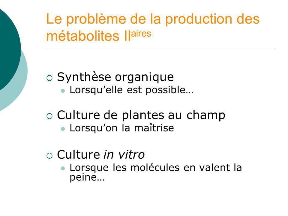 Le problème de la production des métabolites IIaires