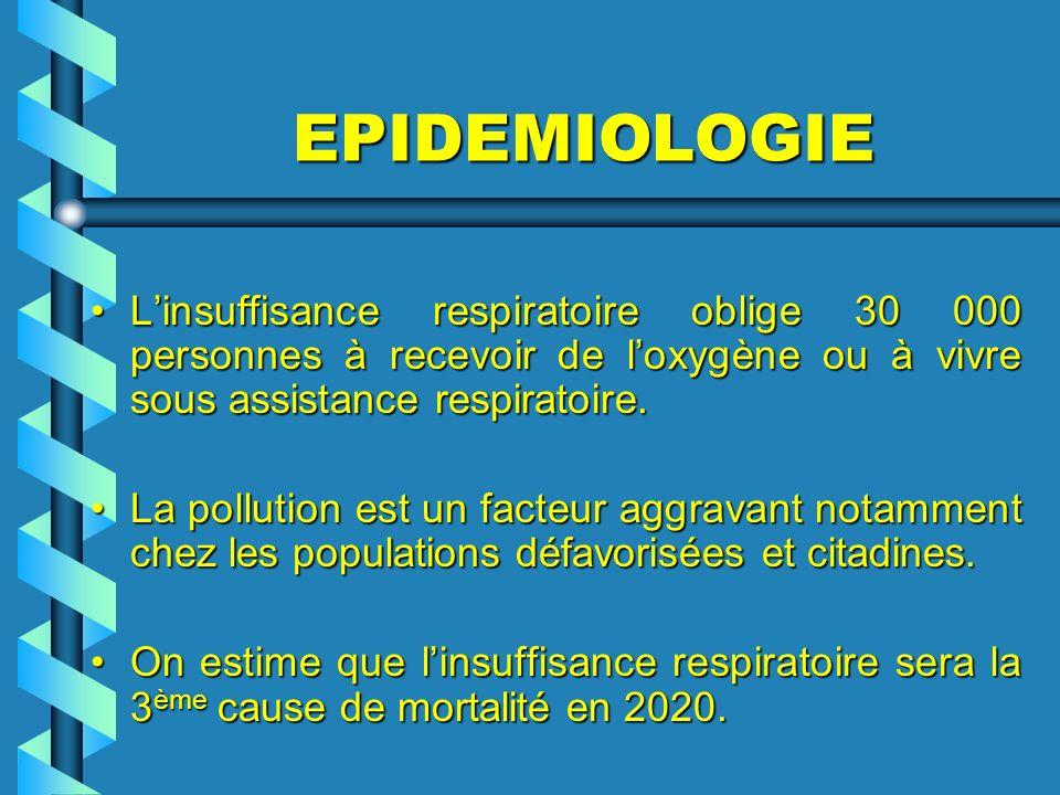 EPIDEMIOLOGIE L'insuffisance respiratoire oblige 30 000 personnes à recevoir de l'oxygène ou à vivre sous assistance respiratoire.