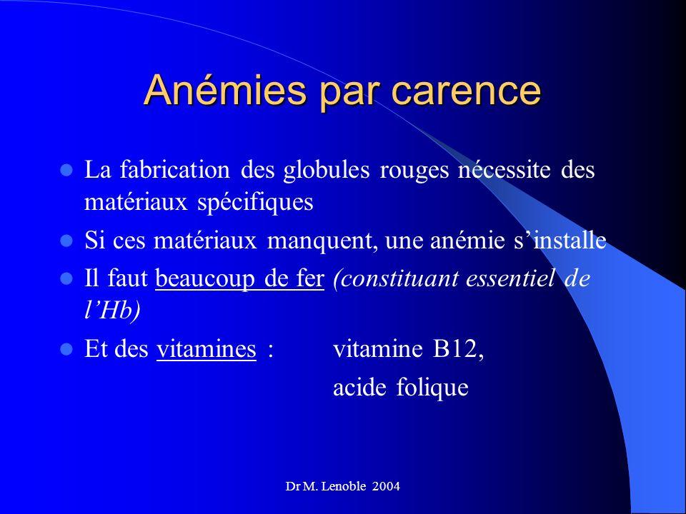 Anémies par carence La fabrication des globules rouges nécessite des matériaux spécifiques. Si ces matériaux manquent, une anémie s'installe.