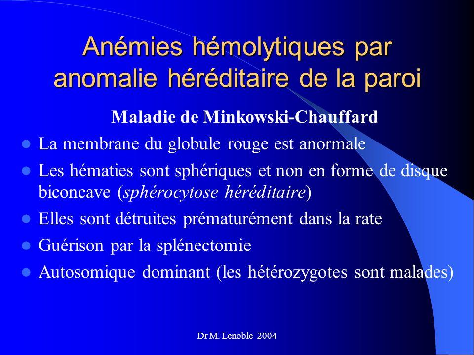 Anémies hémolytiques par anomalie héréditaire de la paroi