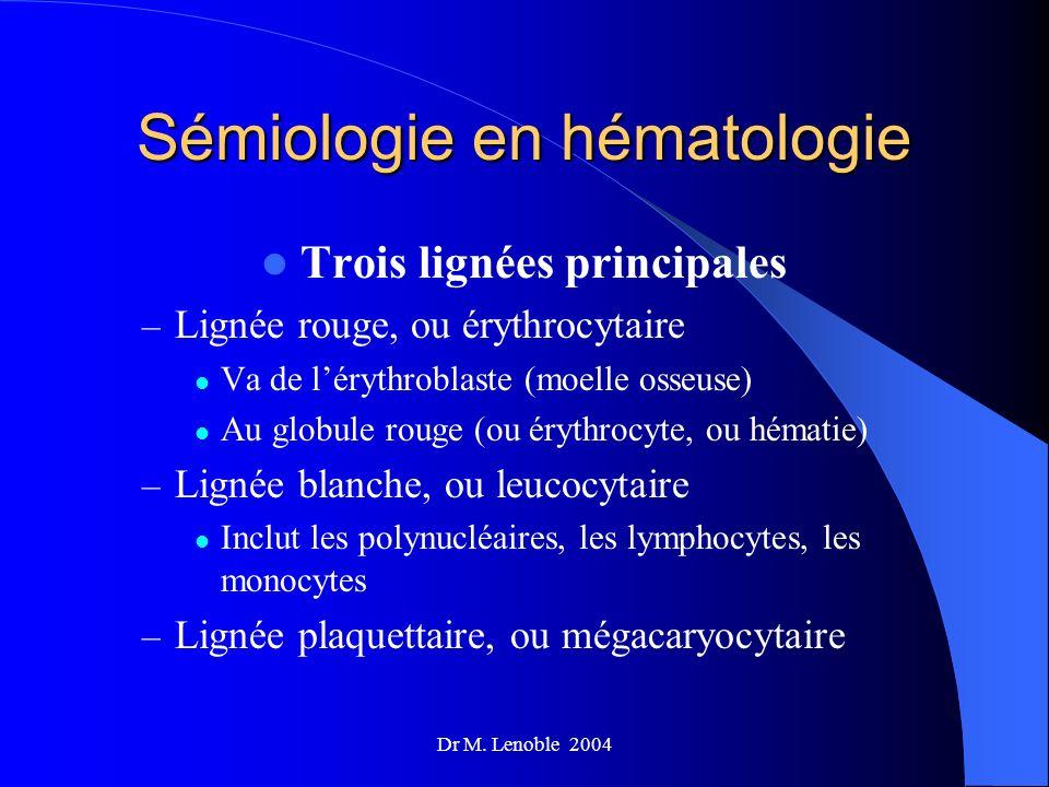 Sémiologie en hématologie