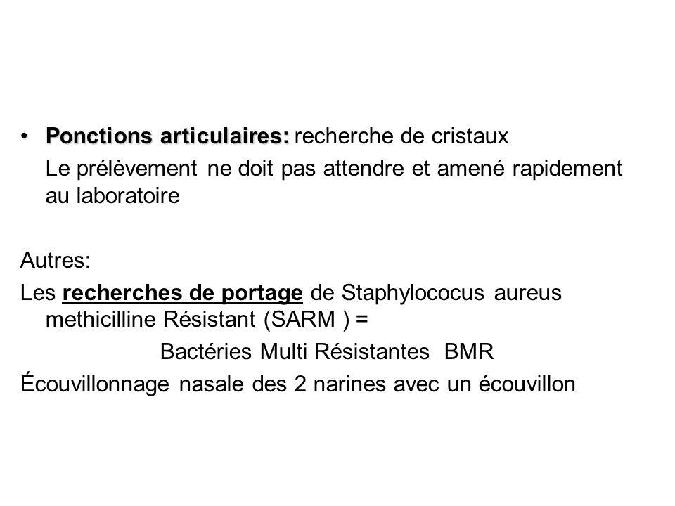 Bactéries Multi Résistantes BMR