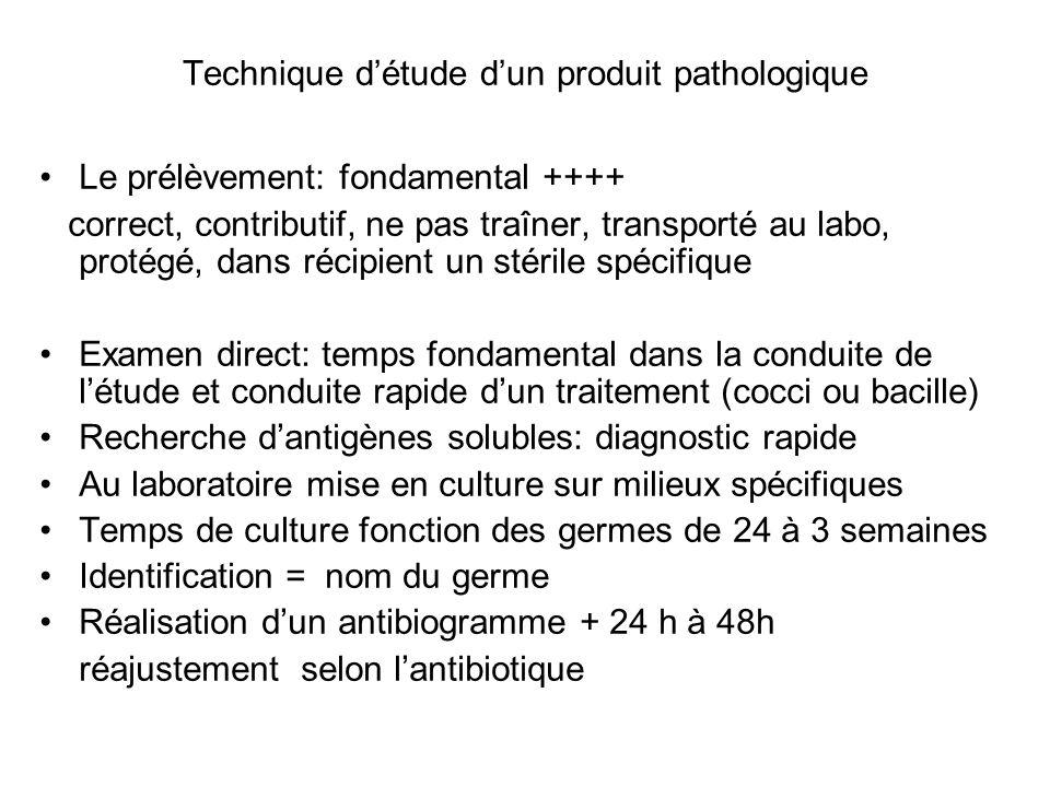 Technique d'étude d'un produit pathologique