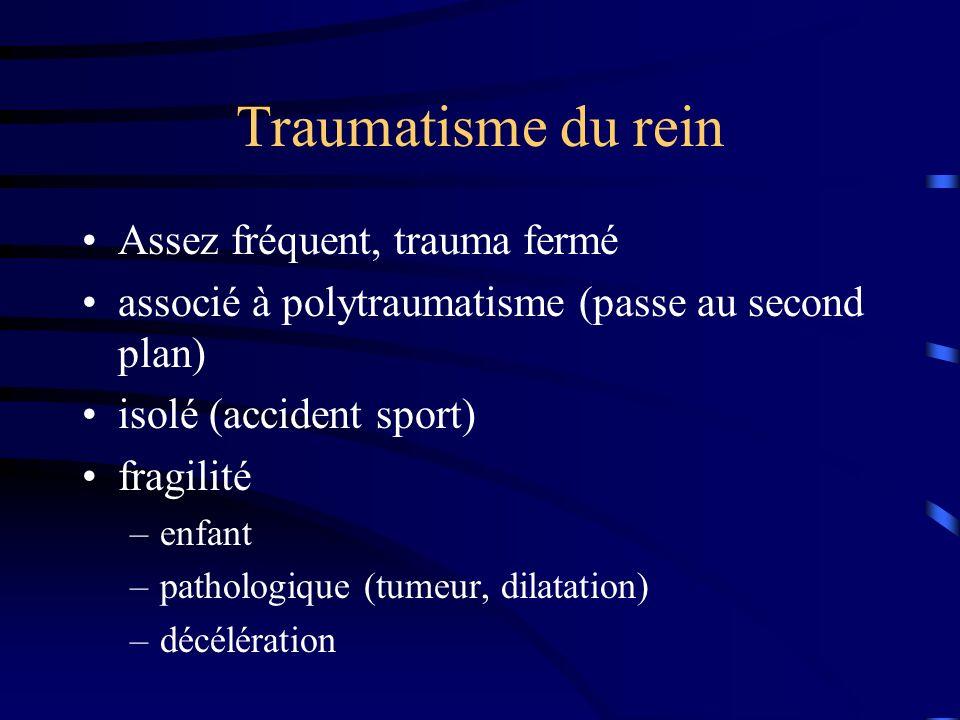 Traumatisme du rein Assez fréquent, trauma fermé