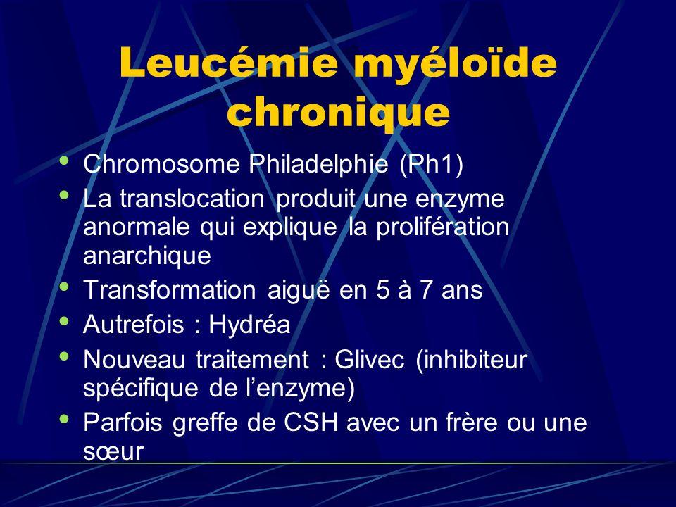 Leucémie myéloïde chronique