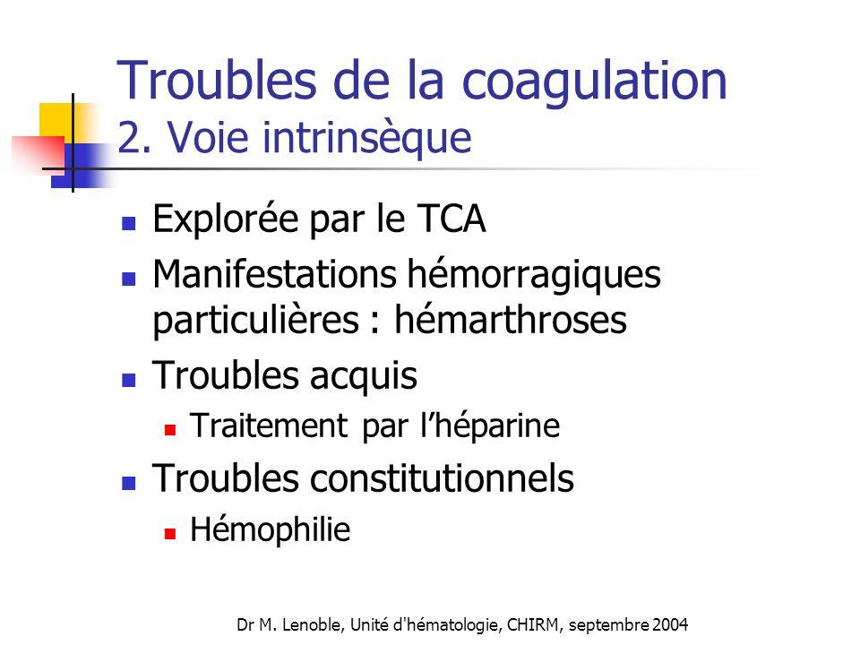Troubles de la coagulation 2. Voie intrinsèque