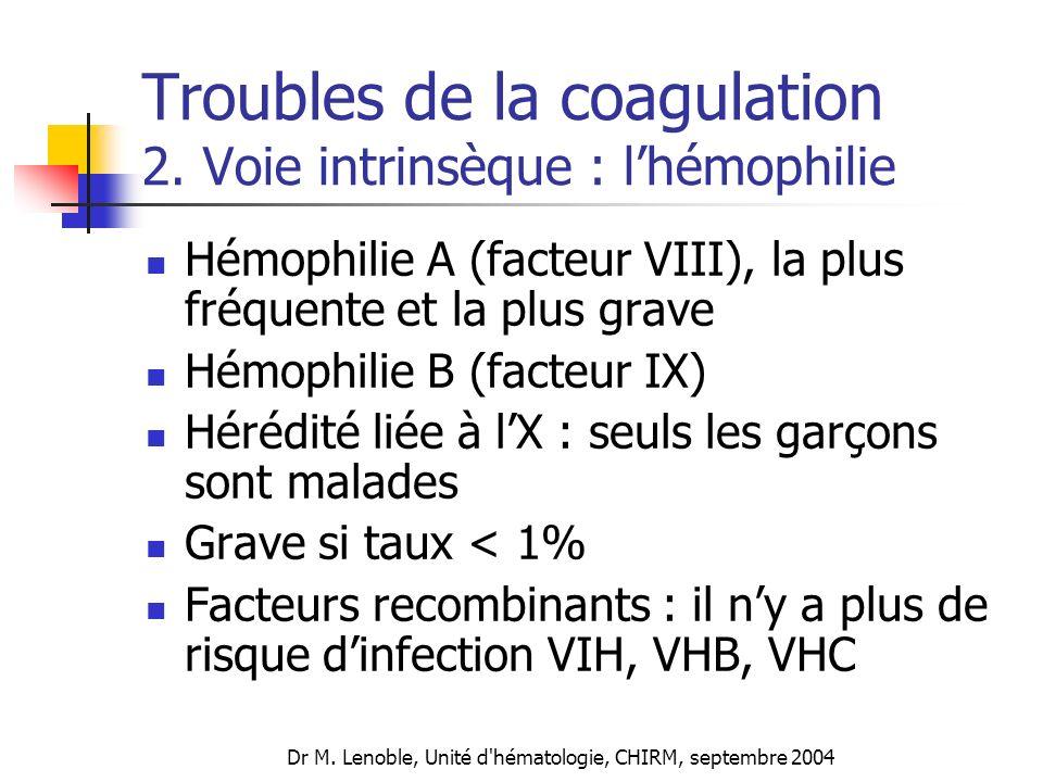 Troubles de la coagulation 2. Voie intrinsèque : l'hémophilie