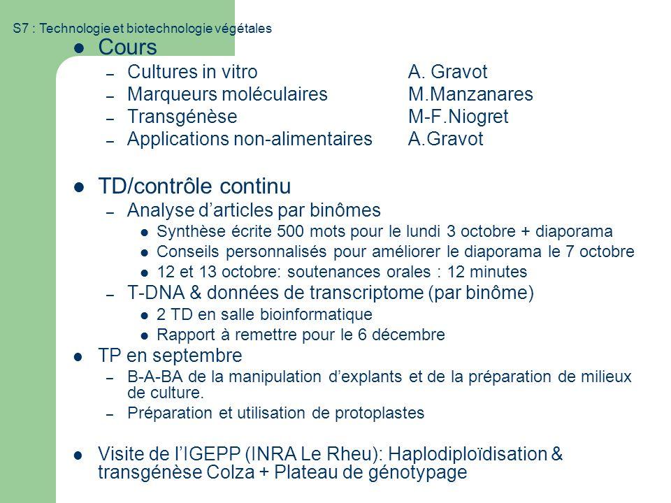 Cours TD/contrôle continu Cultures in vitro A. Gravot