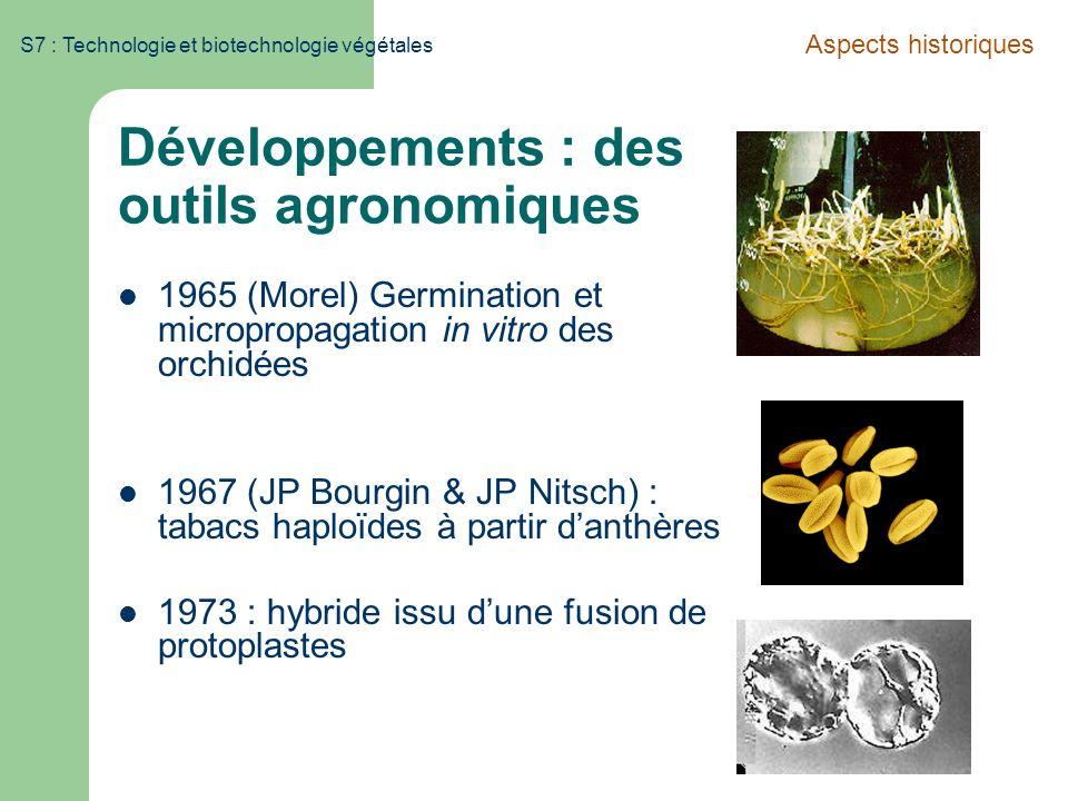 Développements : des outils agronomiques