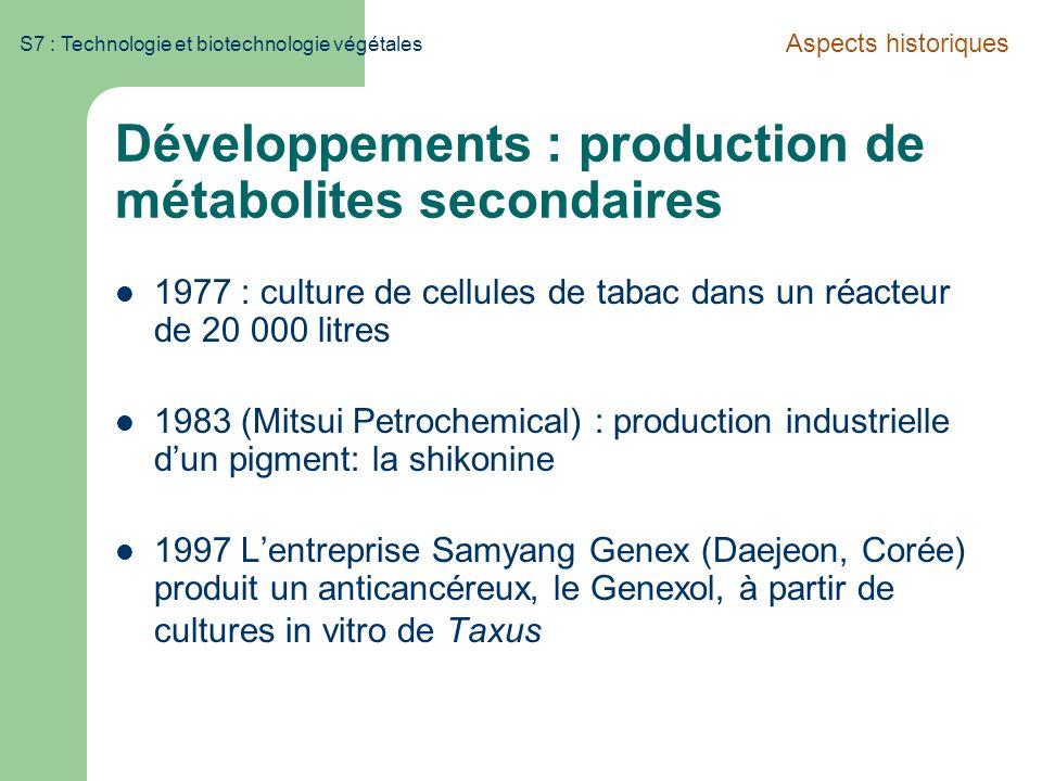 Développements : production de métabolites secondaires