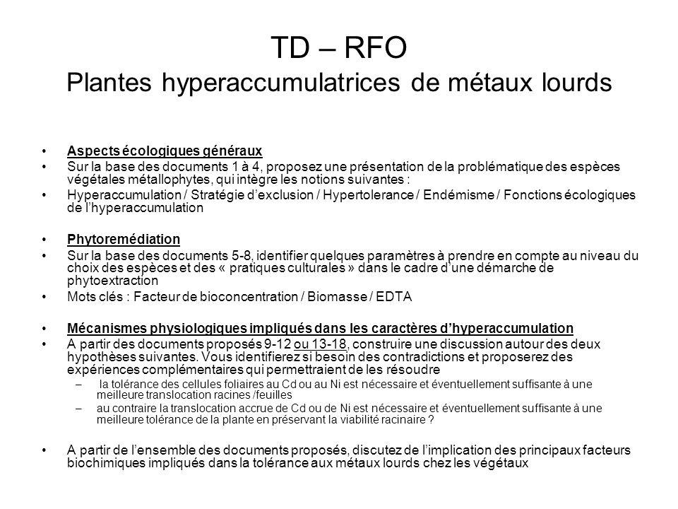 TD – RFO Plantes hyperaccumulatrices de métaux lourds