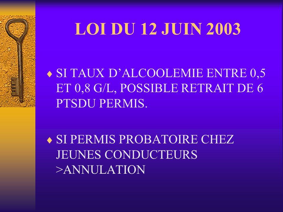 LOI DU 12 JUIN 2003 SI TAUX D'ALCOOLEMIE ENTRE 0,5 ET 0,8 G/L, POSSIBLE RETRAIT DE 6 PTSDU PERMIS.