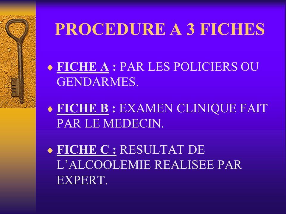 PROCEDURE A 3 FICHES FICHE A : PAR LES POLICIERS OU GENDARMES.