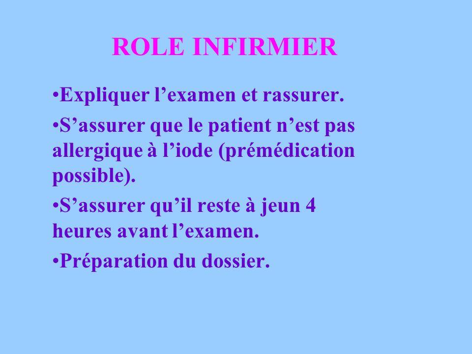 ROLE INFIRMIER Expliquer l'examen et rassurer.