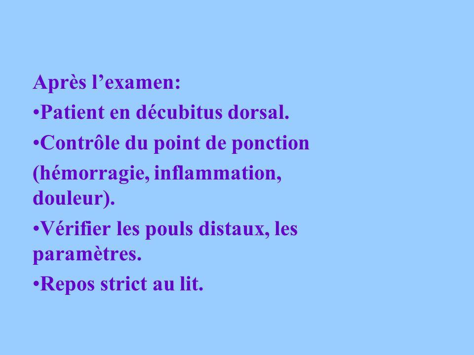 Après l'examen:Patient en décubitus dorsal. Contrôle du point de ponction. (hémorragie, inflammation, douleur).