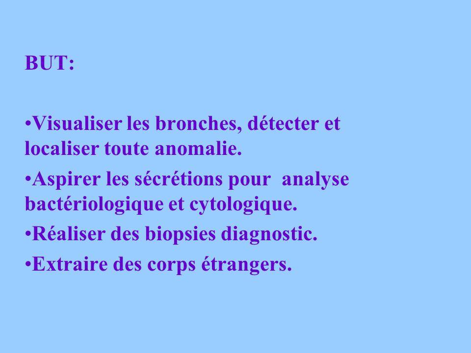 BUT:Visualiser les bronches, détecter et localiser toute anomalie. Aspirer les sécrétions pour analyse bactériologique et cytologique.