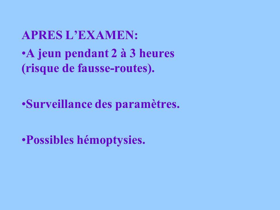 APRES L'EXAMEN: A jeun pendant 2 à 3 heures (risque de fausse-routes). Surveillance des paramètres.