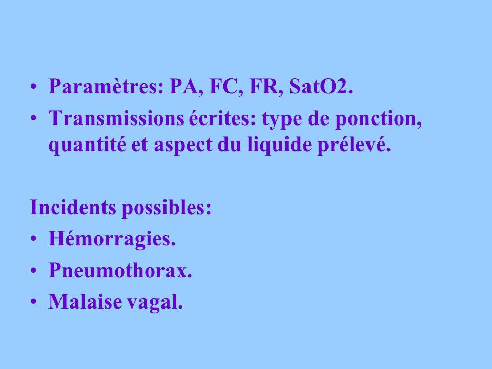 Paramètres: PA, FC, FR, SatO2.