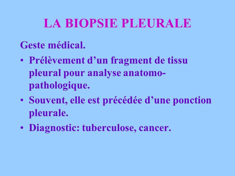 LA BIOPSIE PLEURALE Geste médical.