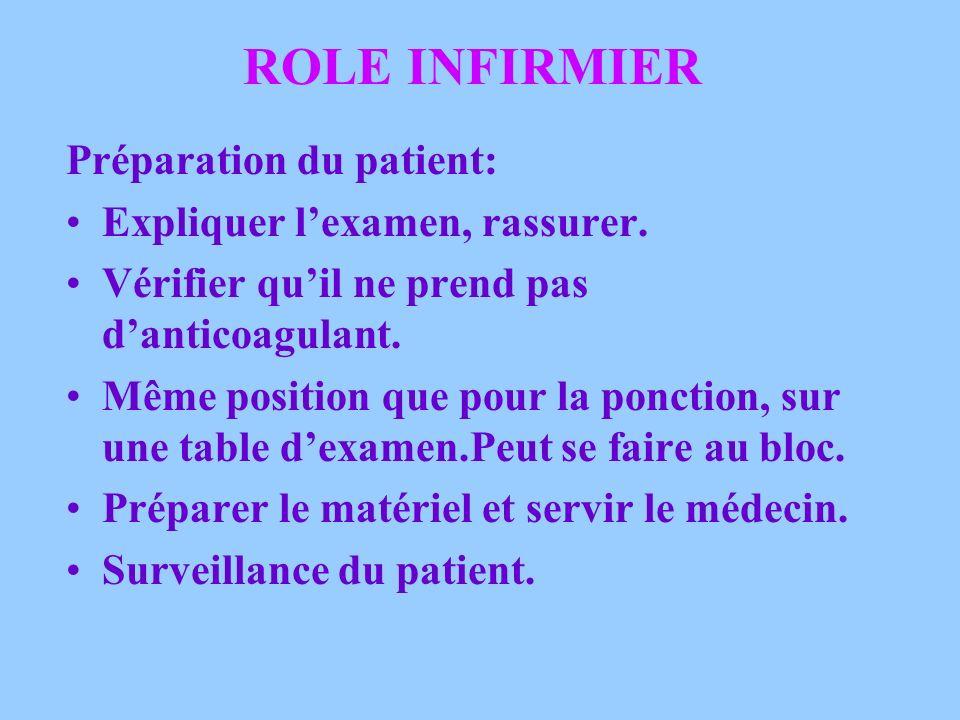 ROLE INFIRMIER Préparation du patient: Expliquer l'examen, rassurer.