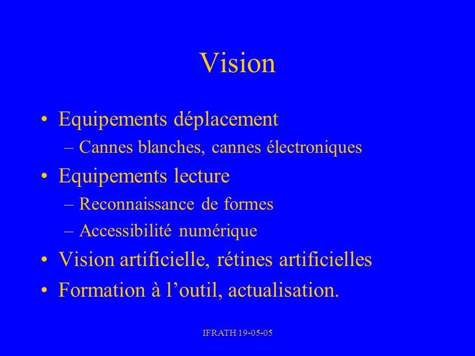 Vision Equipements déplacement Equipements lecture