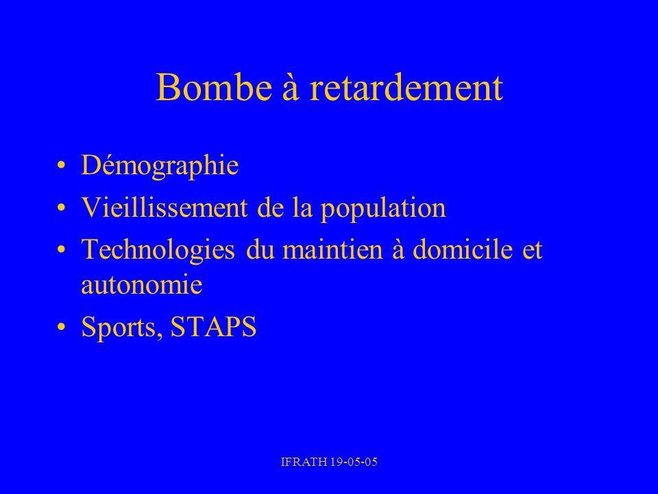 Bombe à retardement Démographie Vieillissement de la population