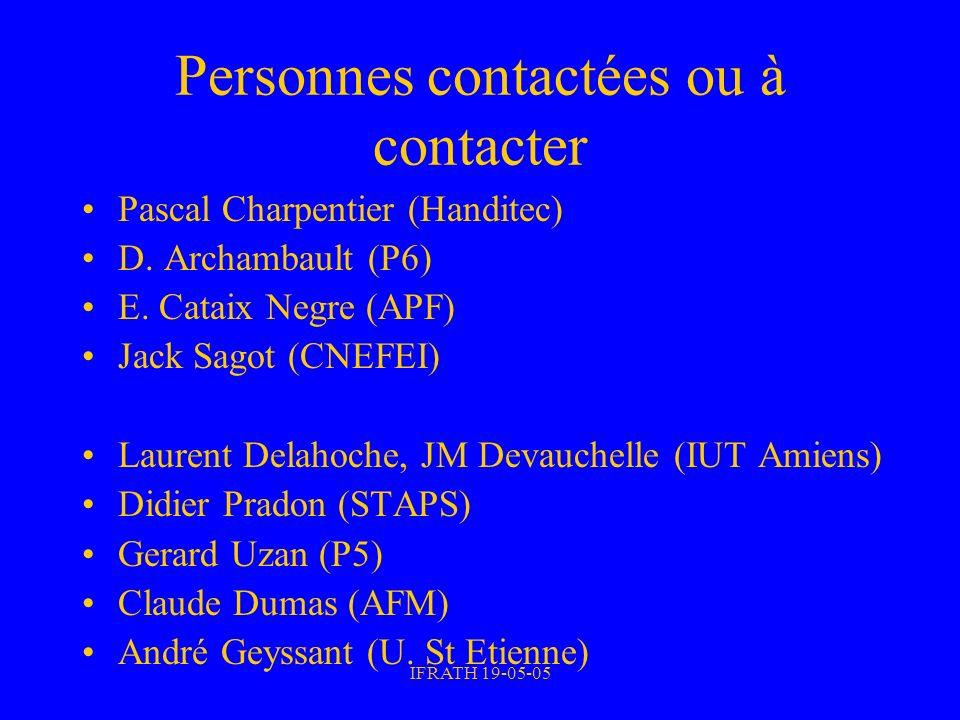 Personnes contactées ou à contacter