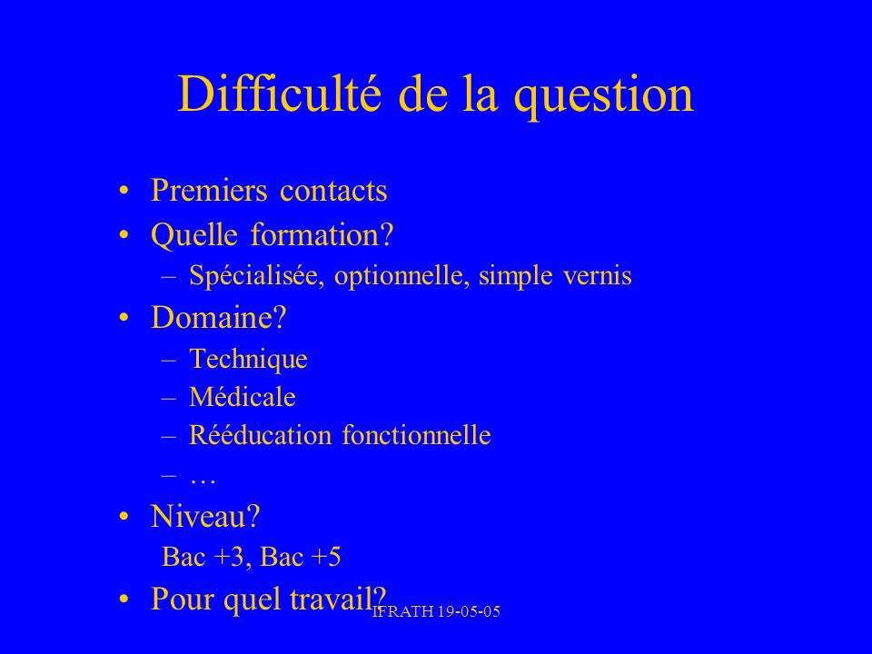 Difficulté de la question
