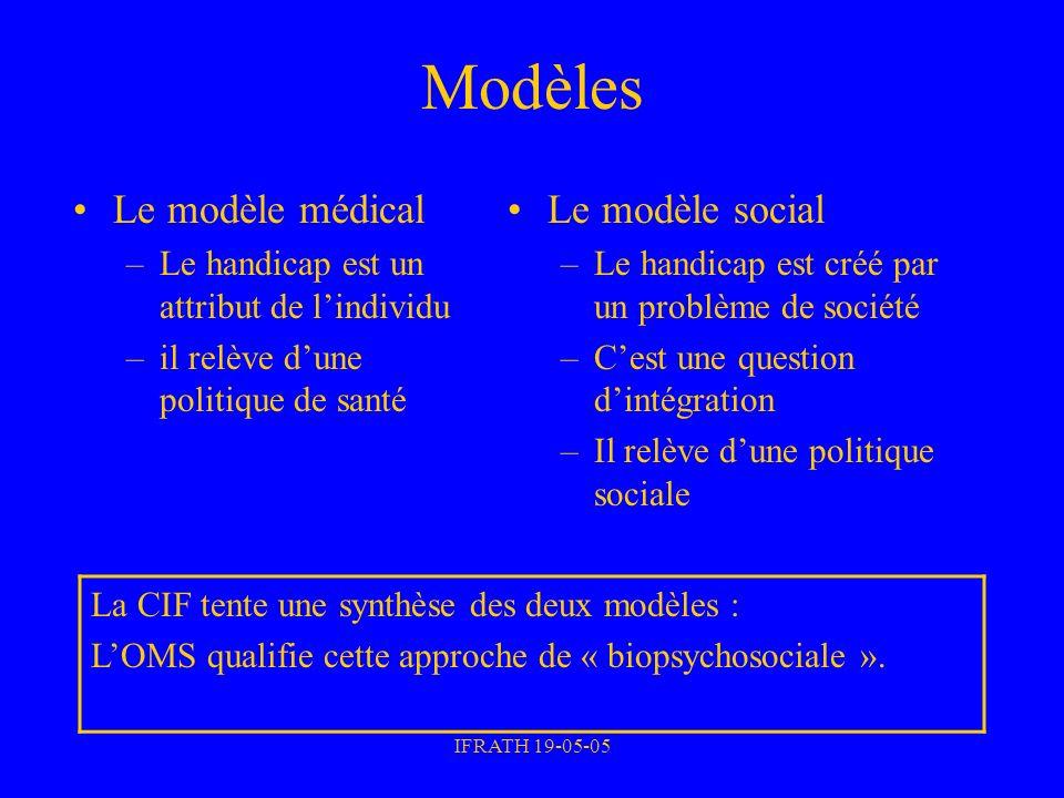 Modèles Le modèle médical Le modèle social
