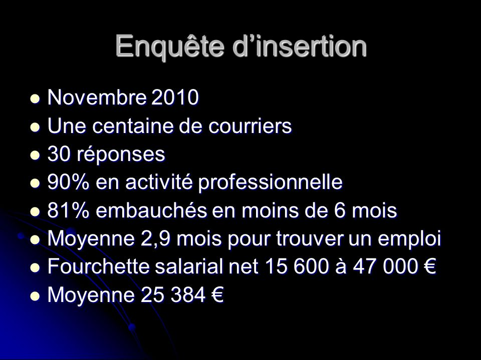 Enquête d'insertion Novembre 2010 Une centaine de courriers