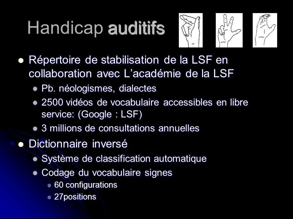 Handicap auditifs Répertoire de stabilisation de la LSF en collaboration avec L'académie de la LSF.