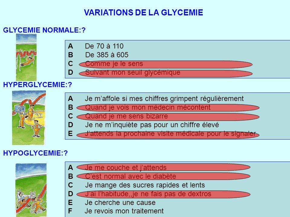VARIATIONS DE LA GLYCEMIE