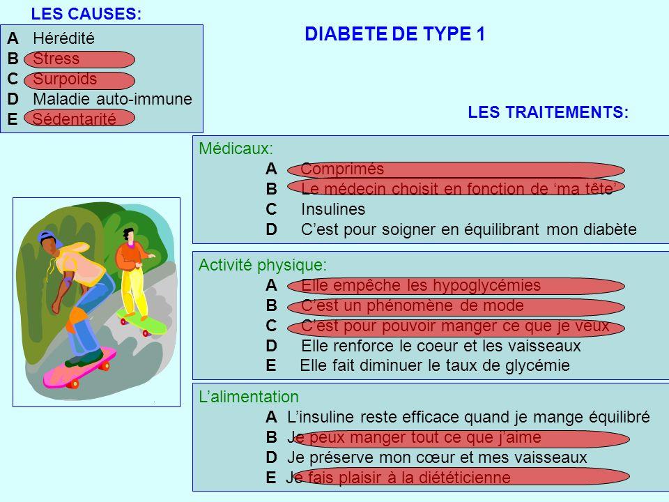 DIABETE DE TYPE 1 LES CAUSES: A Hérédité B Stress C Surpoids