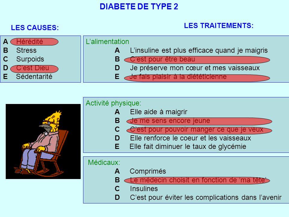 DIABETE DE TYPE 2 LES TRAITEMENTS: LES CAUSES: A Hérédité B Stress