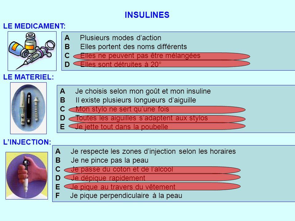 INSULINES LE MEDICAMENT: A Plusieurs modes d'action