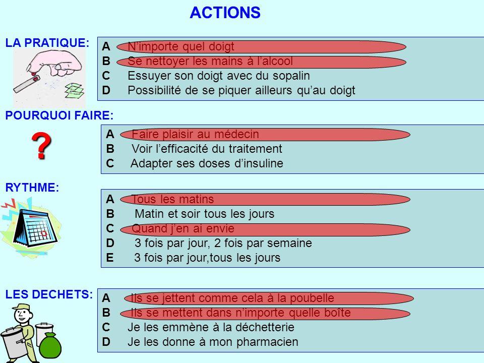 ACTIONS LA PRATIQUE: A N'importe quel doigt