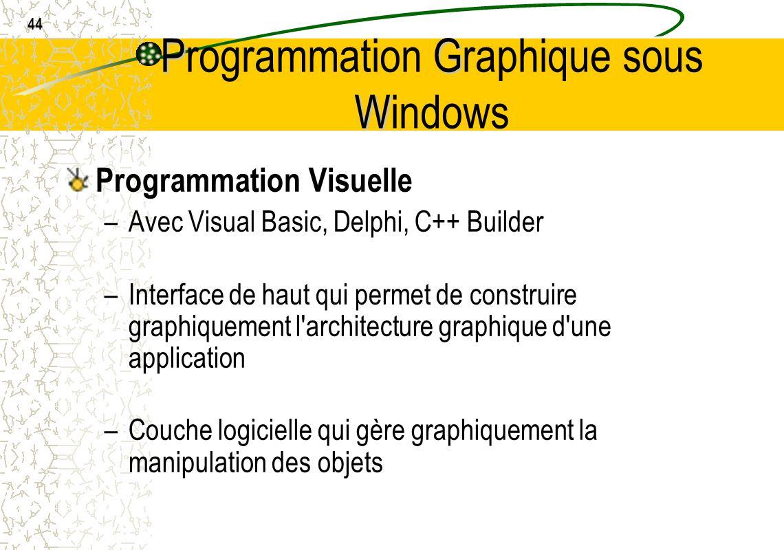 Programmation Graphique sous Windows