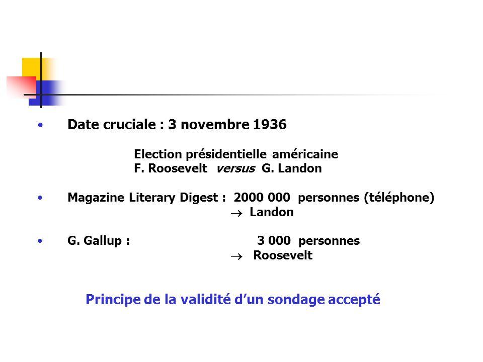 Date cruciale : 3 novembre 1936