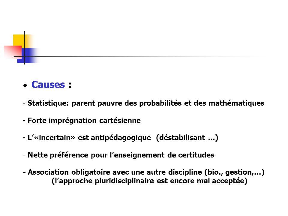 • Causes : Statistique: parent pauvre des probabilités et des mathématiques. Forte imprégnation cartésienne.