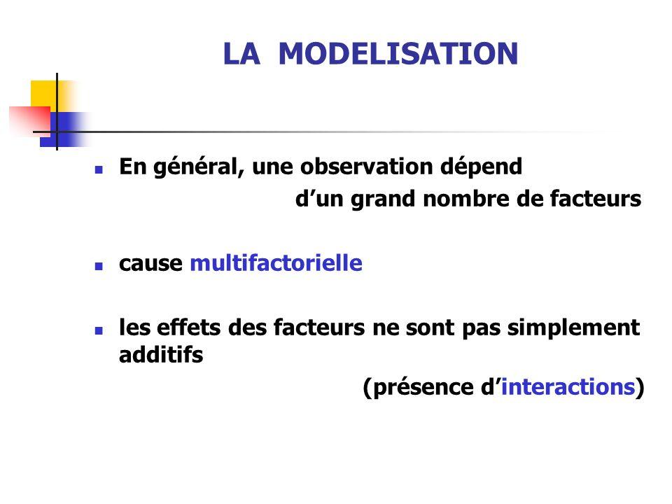 LA MODELISATION En général, une observation dépend