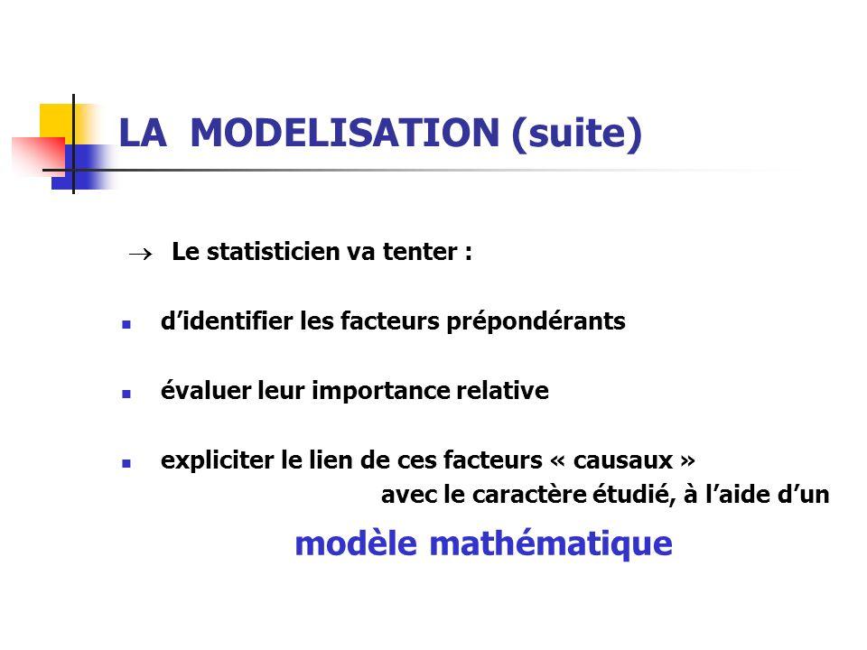 LA MODELISATION (suite)