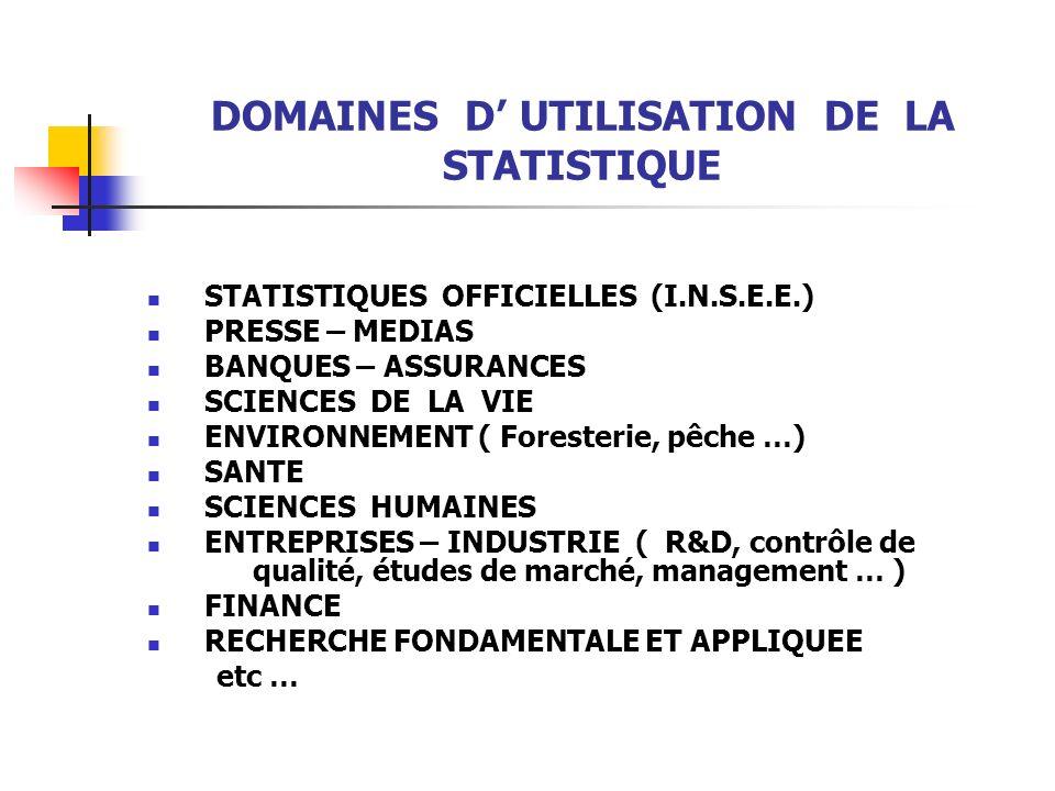 DOMAINES D' UTILISATION DE LA STATISTIQUE