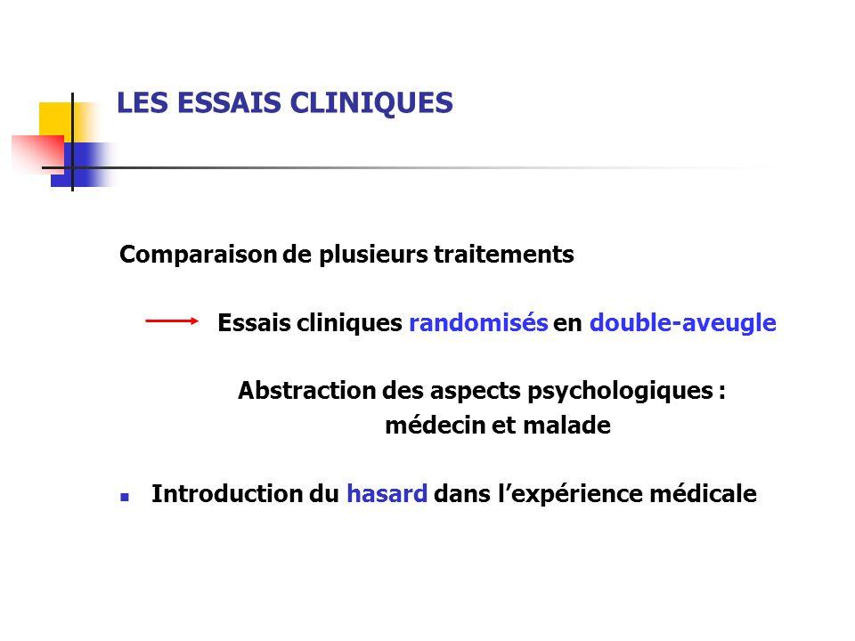 LES ESSAIS CLINIQUES Comparaison de plusieurs traitements