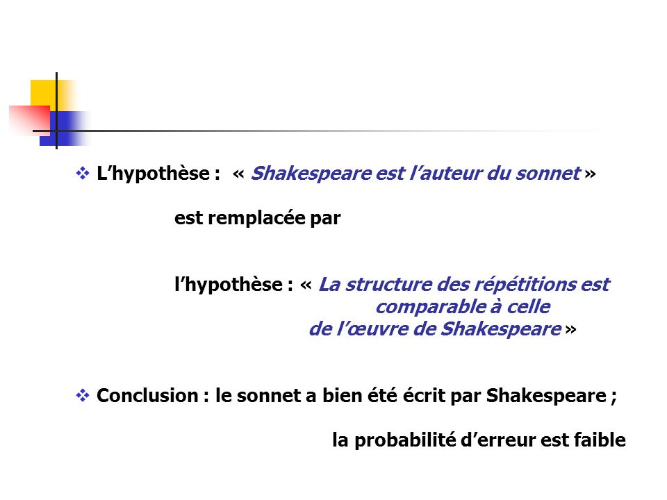 L'hypothèse : « Shakespeare est l'auteur du sonnet »